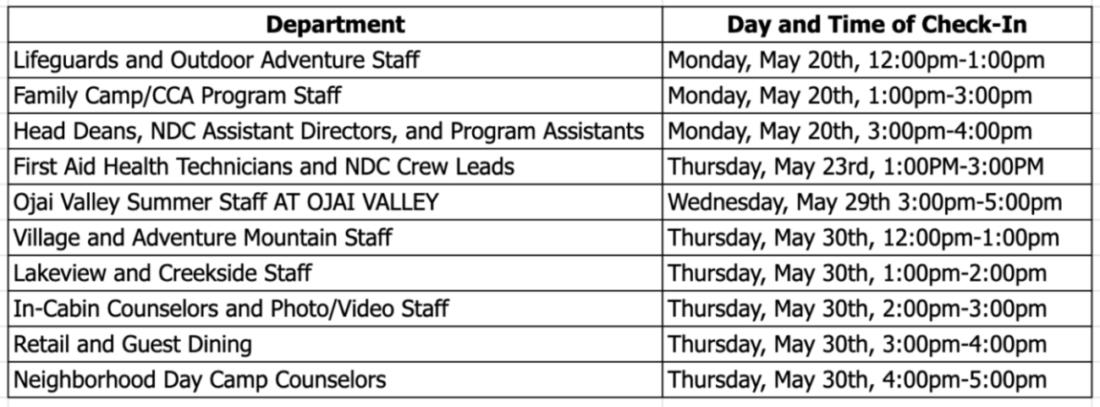 2019 Summer Check In Schedule